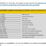 CALENDARIO LABORAL DE ÁMBITO TERRITORIAL COMUNITAT VALENCIANA